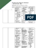 programacion anual de quimica 2008 integral