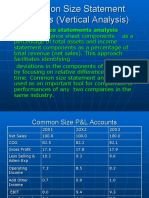 Balance Sheet and P&L ac Analysis