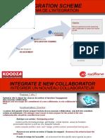 Using training plan integration