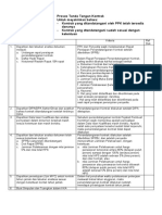 3. Langkah Audit_Penandatangan Kontrak - Copy