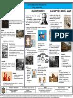 CUADRO comparativo PROGRESISTAS DEL URBANISMO