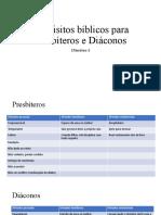 Requisitos para Presbiteros e Diaconos