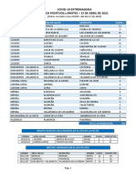 210413 Datos Covid-19 EXT.casos+ y Brotes