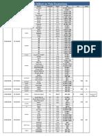 Listado Bujías de Iridium Septiembre 2020
