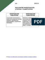 Diferencia Entre Investigacion Cualitativa y Cuantitativa