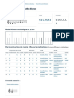 Mode Mineure mélodique _ Théorie musicale
