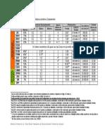 ARAQUARI - Plano Diretor 50.2006 - Anexo 11 - Tabela Índices 2012