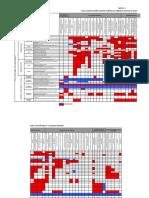 Matriz Evaluación Impactos Construccion (3)