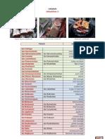 VOK007b - Einkaufsliste - Fleisch