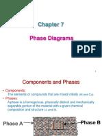 7. phase_diagrams