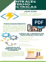 Infografía Centrales Termo- Electricas - Almaguer Islas Eliel Sebastian