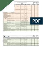 Matriz de objetivos e indicadores SIG (2)