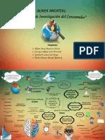 Mapa Mental - El proceso de Investigación del Consumidor