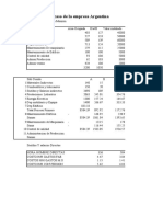 Costos Empresa Argentina