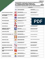 Lista de Candidatos para el Congreso - Circunscripción Peruanos en el Extranjero
