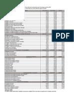 Fenapsi Tabela Atualizada Agosto 2020-1
