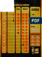 Tabela de Handicap Asiático - Grupo Lance Milionário