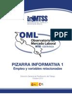 Pizarra Variables Socioeconómicas  OML MTSS