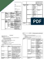 intromycology&dermatophytes