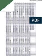Tabela de caracteres ascii