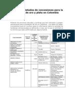 Tablas con listados de concesiones para la explotación de oro y plata en Colombia