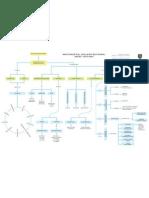 Evaluación Educacional (mapa conceptual)