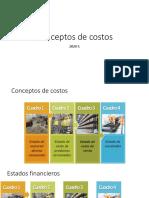 Conceptos de costos 2020-1 A