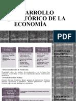 Desarrollo Historico de la Economia