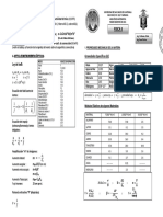 FORMUL F2 SEM1-2021