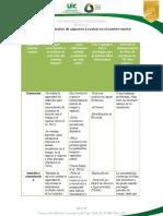 Act_1.2_Cuadro comparativo de aspectos a evaluar en el examen mental