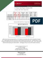 Easton, CT Home Sales Report Jan 2011