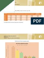 ColliAznar Candelaria M9S2 Realidades Economicas