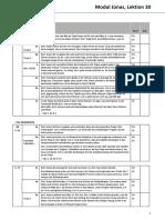 bfr-a2-2-unterrichtsplan-Modul-JonasL30