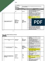 APR Montagem de Estrutura de Concreto - Rev. 03 ( PILARES,VIGAS E LAJES)