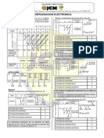 QUÍMICA-Configuración-electrónica