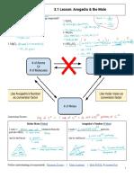 3.1 Notes_ Avogadro & the Mole