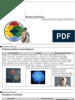10. Enfermedade Neurologicas