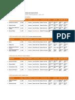 Copia de EVALUACIONES Cronograma Derecho Executive 2021 10