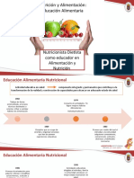 EAN-papel del nutricionista dietista