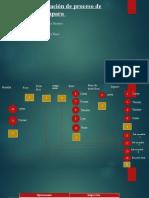 Diagrama de Operación de Proceso de Fabricación de Lampara1