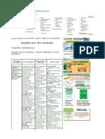 Site Officiel de la Direction Générale des Impôts#impot_revenu