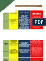 Tabela_Resumo_dos_Metodos_Basicos_de_Pesquisa_do_Comportamento