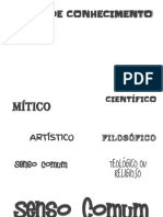 A1. Tipos_de_Conhececimento_-_Raciocinio_-_Metodos_de_Abordagem