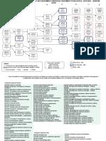 Fluxograma Bacharelado com Ênfase em Química Tecnológica 2020