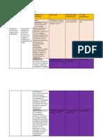 Cronograma 7 Fichas Negocios Internacionales