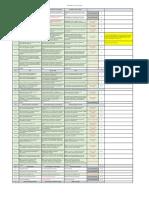 Copia de Gate 23_Checklist before gate_Delta4000 Rev 01