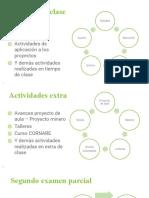 7. Caractersticas Proyectos