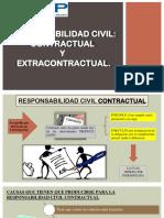 RESPO. CIVIL CONTRACTUAL Y EXTRACONTRACTUAL