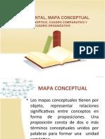Presentación Mapa conceptual y Mapa Mental