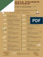 infografia filosofia